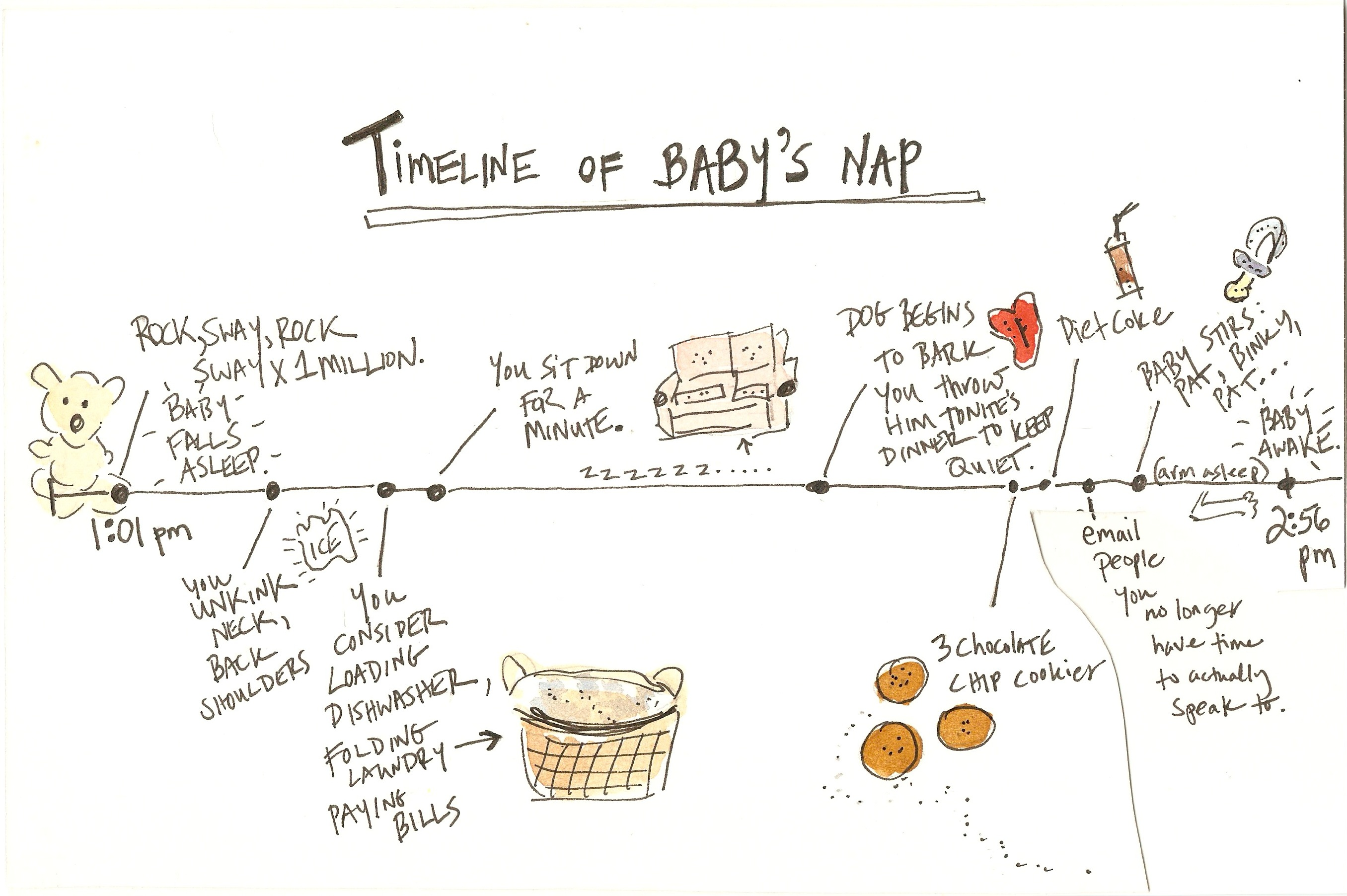 timeline of baby nap